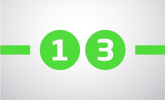 business-inbound-services-resources-13-numbers-costs-benefits.jpg