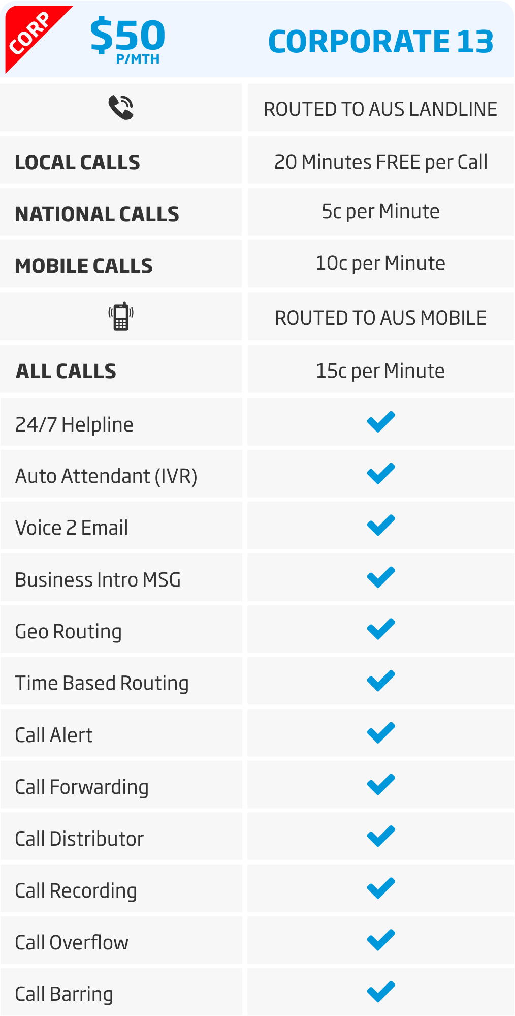 13-number-plans-call-charges-rates-costs-rate-table-261016.png