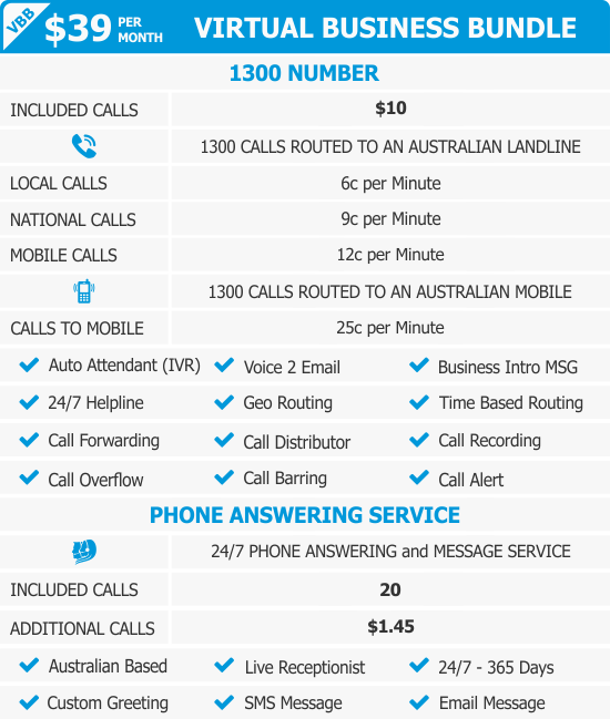 virtual-phone-number-and-virtual-telephone-answering-service-australia-rates-table-050416.png