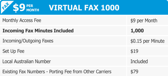 virtual-fax-australia-fax-to-email-email-to-fax-numbers-rates-091015v3.png
